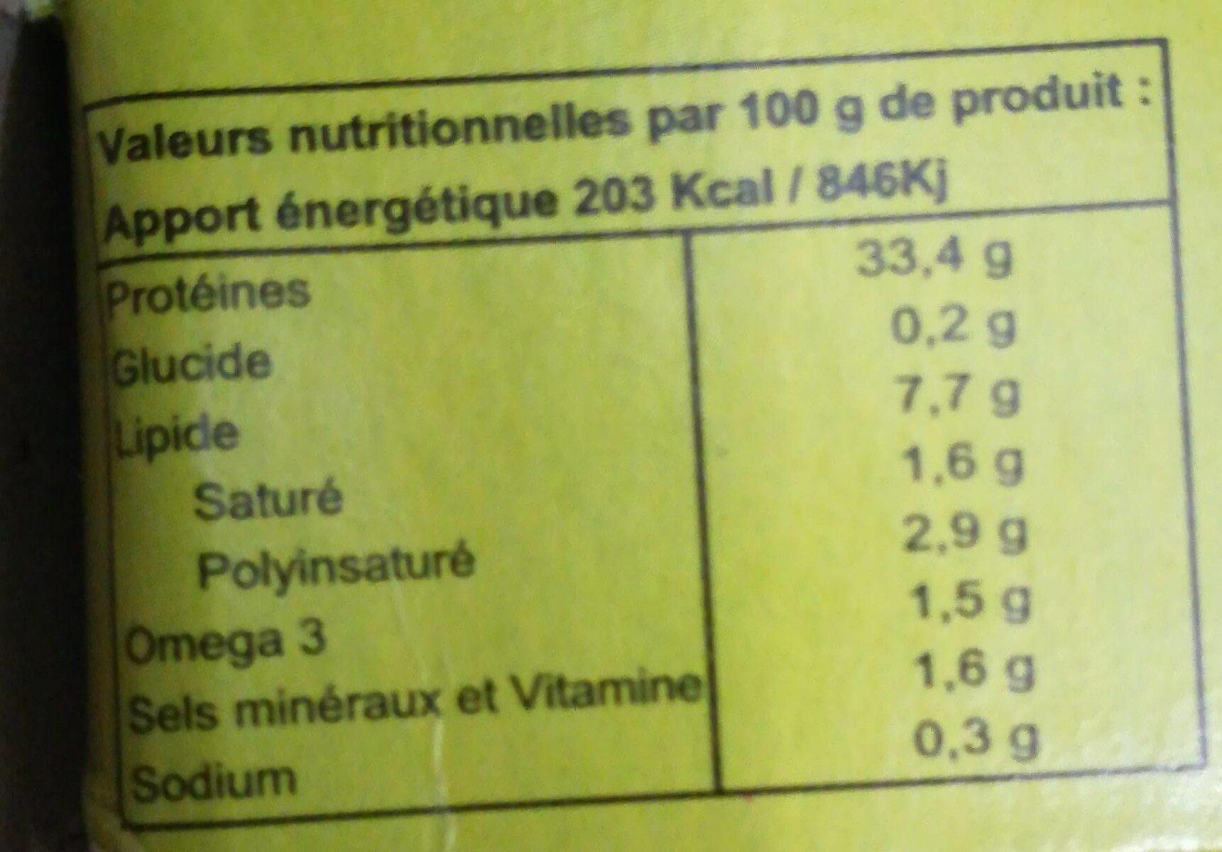 Sepia Filletes Of Mackerel In Oil - Informations nutritionnelles - fr