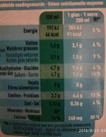Lait sans lactose - Voedigswaarden