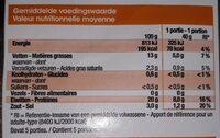 Saumon atlantique fumé - Informations nutritionnelles - en