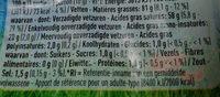 Beurre de laiterie - Voedingswaarden