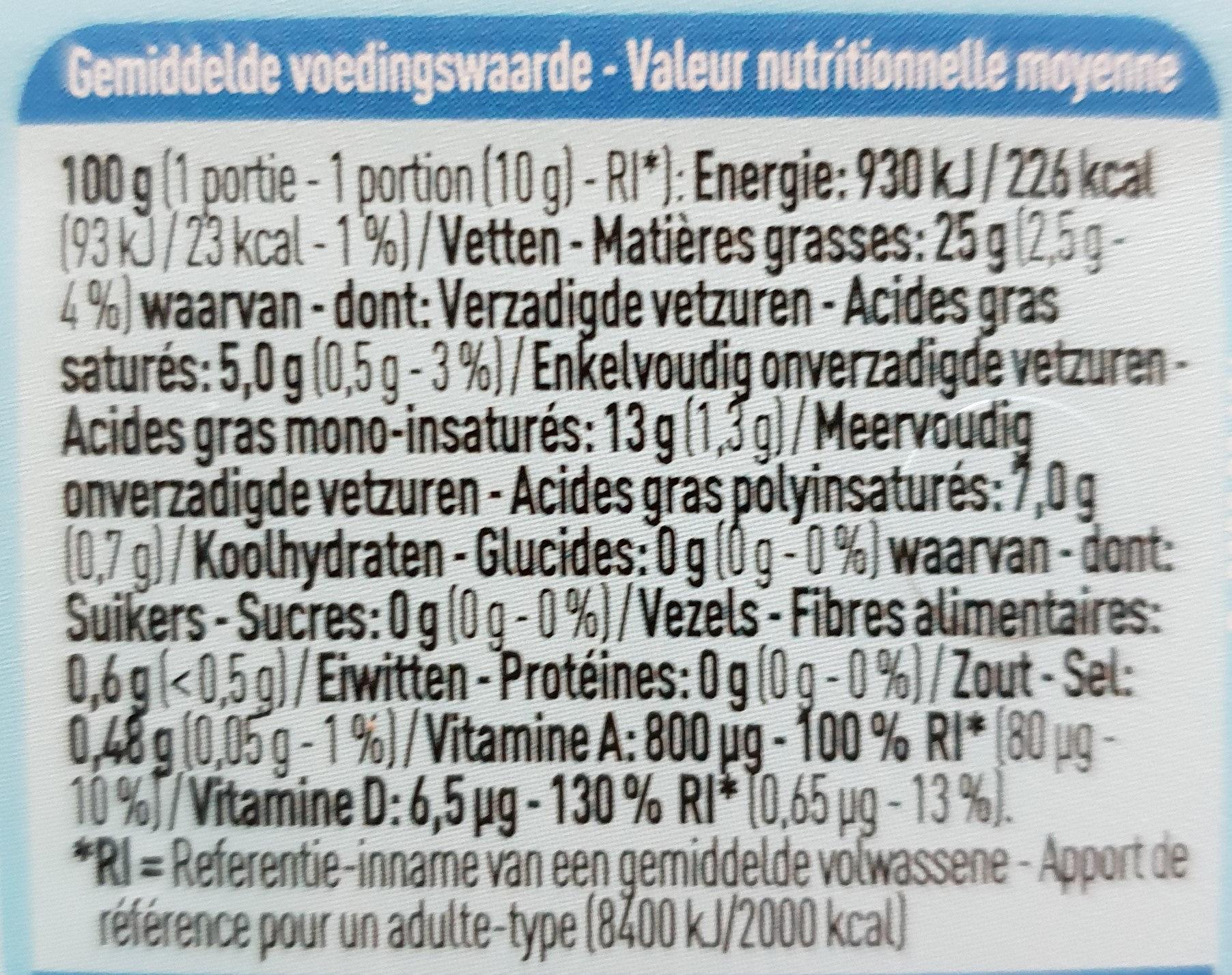 light om te smeren - Voedingswaarden - nl