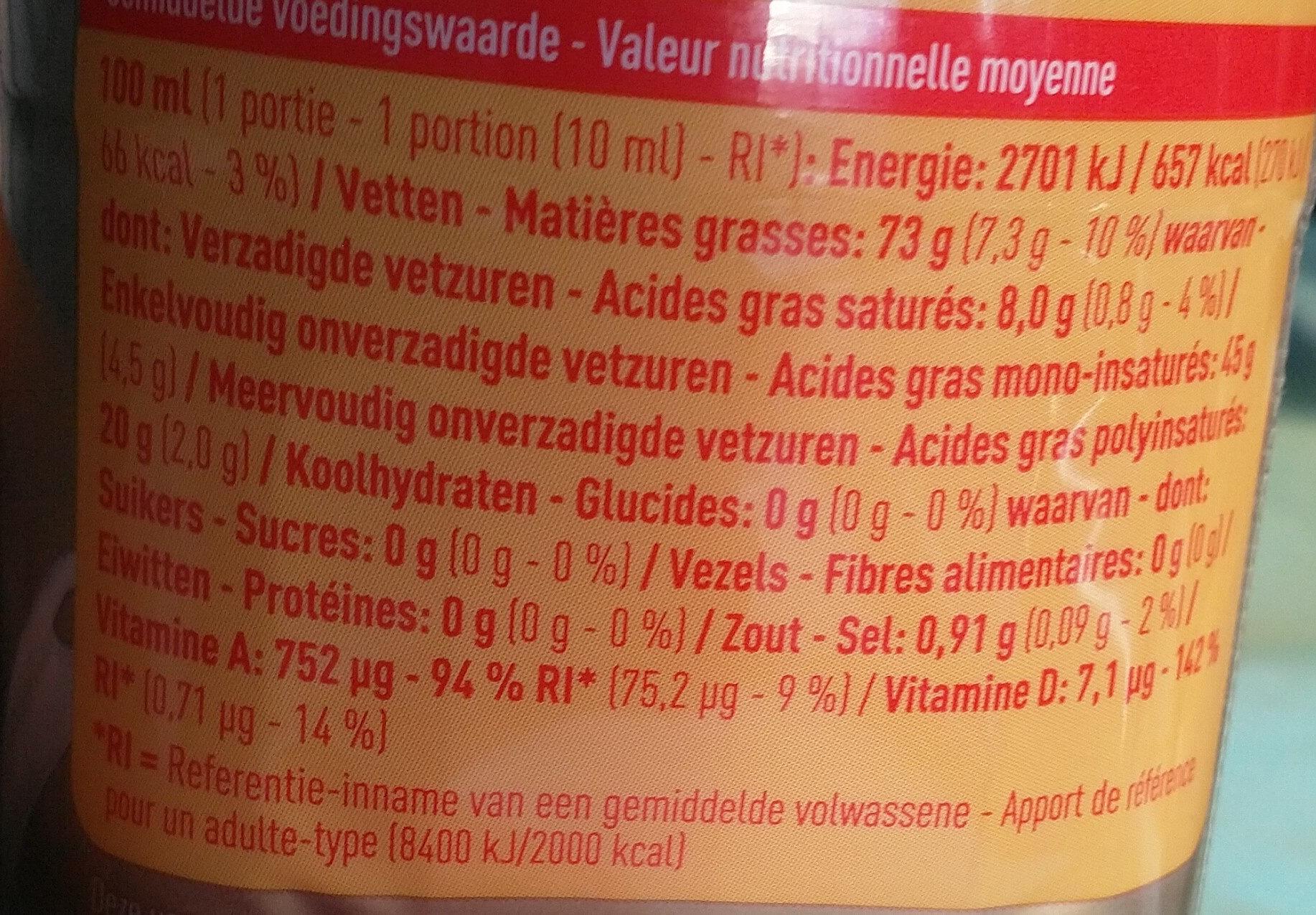 Bakken en braden 100% plantaardig - Informations nutritionnelles