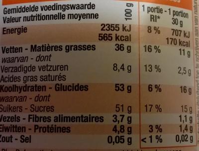 Pâte à tartiner aux noisettes - Informations nutritionnelles - fr