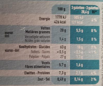 Galettes goût café - Nutrition facts