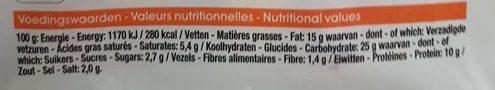 Hotdog - Informations nutritionnelles - fr