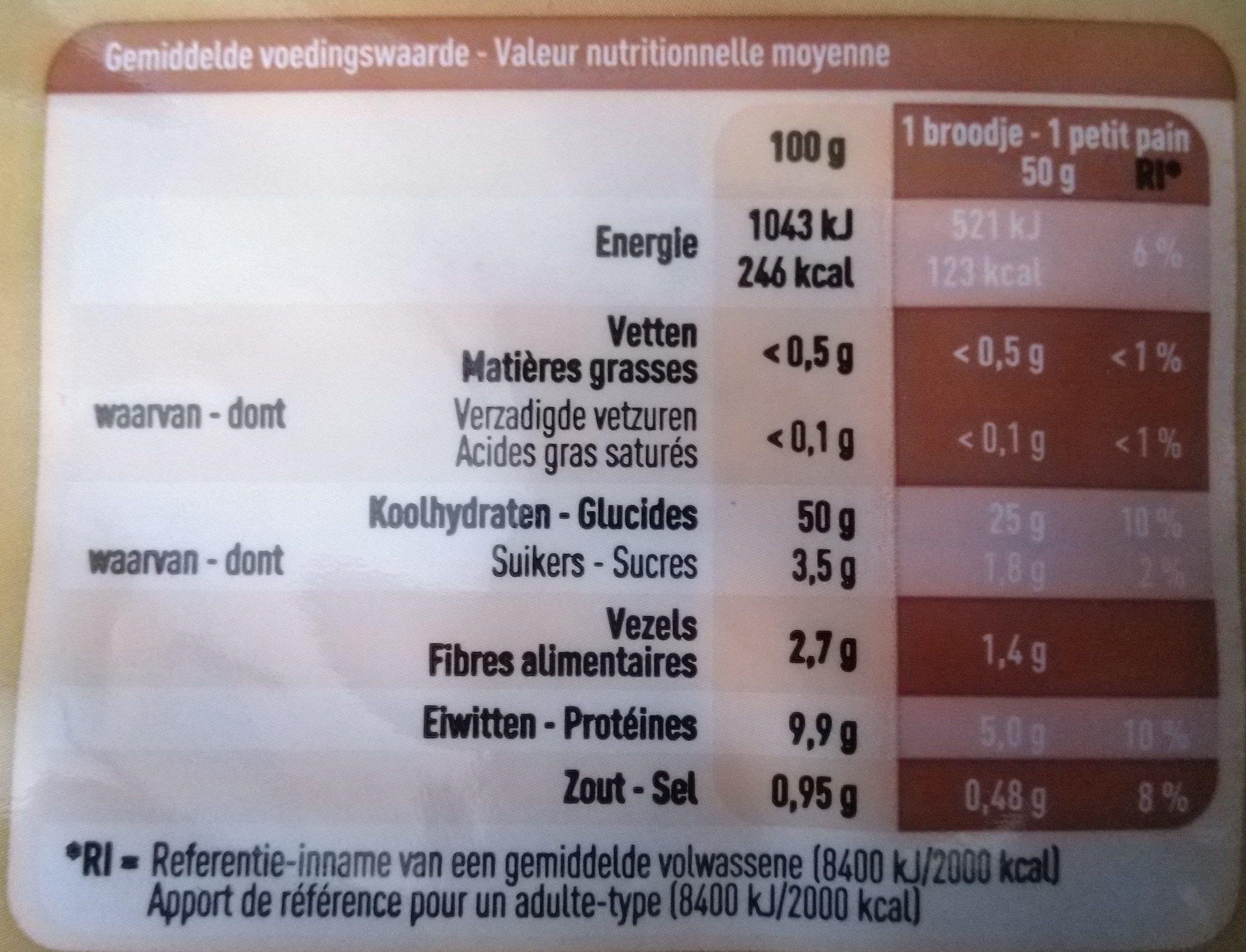 Petits pains empereur - Voedingswaarden - nl
