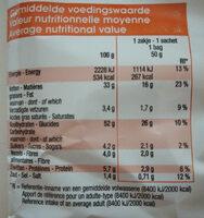 chips paprika - Voedingswaarden - fr