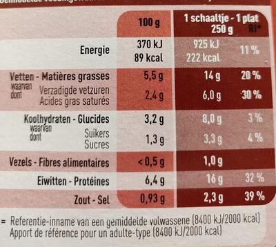 Scampis à la diable - Voedingswaarden - fr
