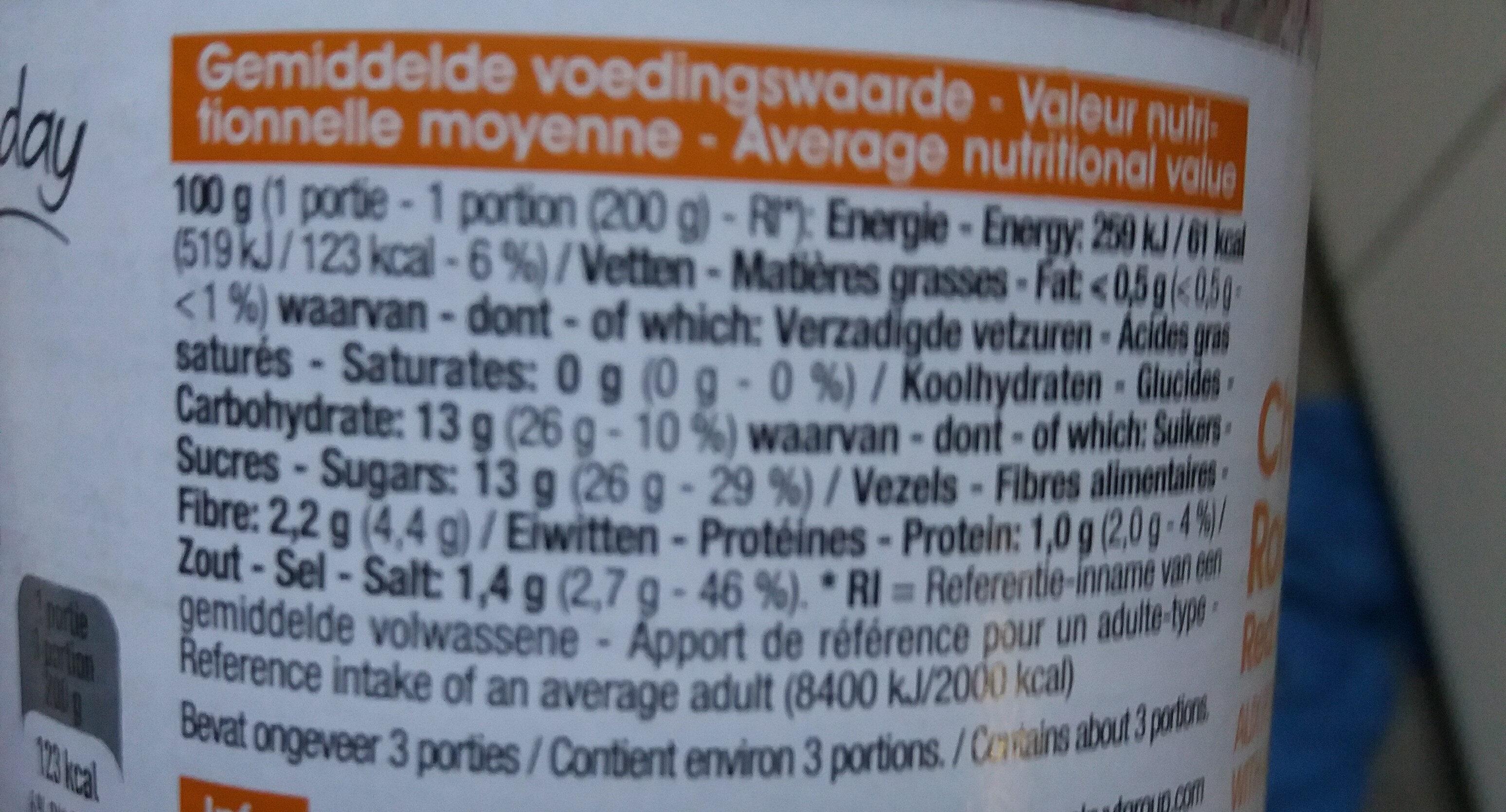 Choux Rouge - Valori nutrizionali - fr