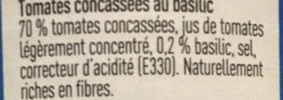 Tomates concassées au basilic - Ingredients