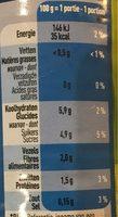 Tomates concassées au basilic - Nutrition facts
