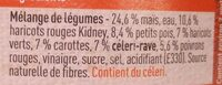 Salade Mexicaine - Ingredients