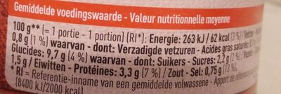 Salade Mexicaine - Nutrition facts