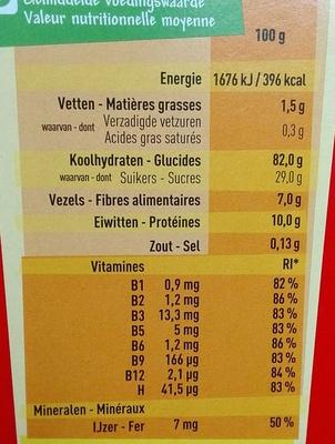 Honey Cribbs - Voedingswaarden - fr