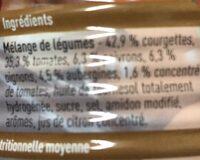 Ratatouille Boni - Ingrediënten