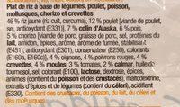 Paella royale - Ingredients