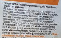 Paella royale - Ingrediënten