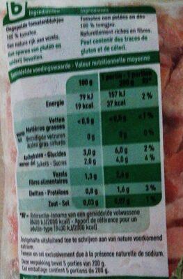 Tomates en dès - Nutrition facts - fr