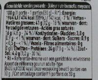 Chorizo en tranches - Voedingswaarden