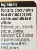 Pancetta - Ingredients