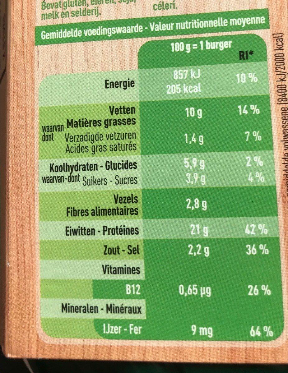 Burgers de legumes - Voedingswaarden