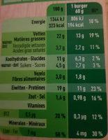 Burgers aux noix - Voedingswaarden