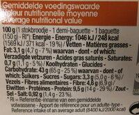 Demi-baguettes complètes - Voedingswaarden
