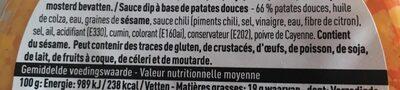 Patate Douce - Ingrediënten