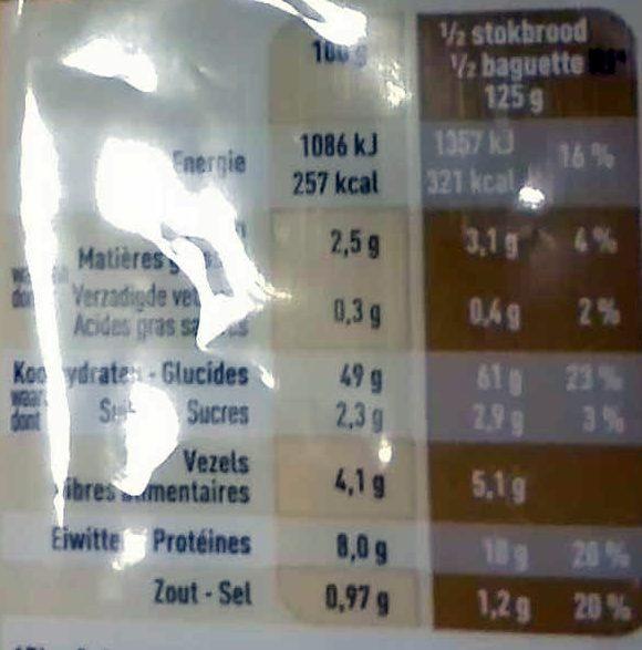 Baguette multicéréales - Nutrition facts