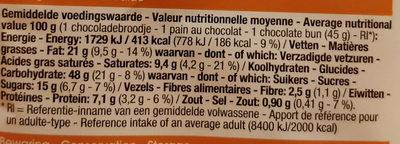 Pains au chocolat - Voedingswaarden