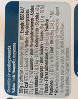 Minicrepes au sucre en poudre - Ingrediënten