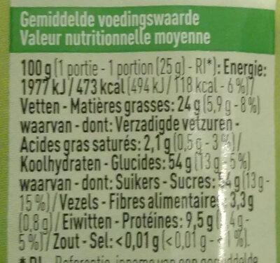 Massepain - Nutrition facts - fr