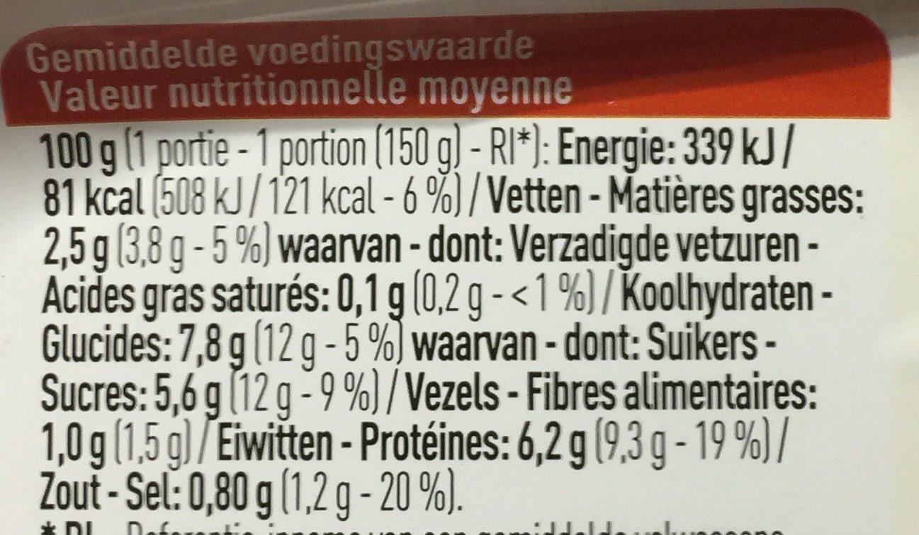 Salade de Quinoa - Informations nutritionnelles - fr
