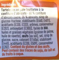 Carres confitures - Ingredients
