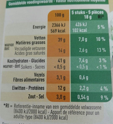 gouda cheese snacks - Informations nutritionnelles - fr