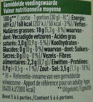 olijven - Nutrition facts - nl