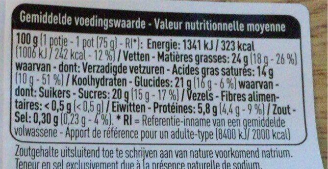 Mousse au chocolat - Voedingswaarden - fr