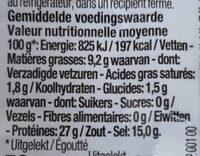 Filets d'anchois - Informations nutritionnelles