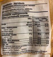 Pommes rissolées - Voedingswaarden - fr