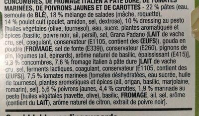 Salade poulet-pesto - Ingrediënten - fr
