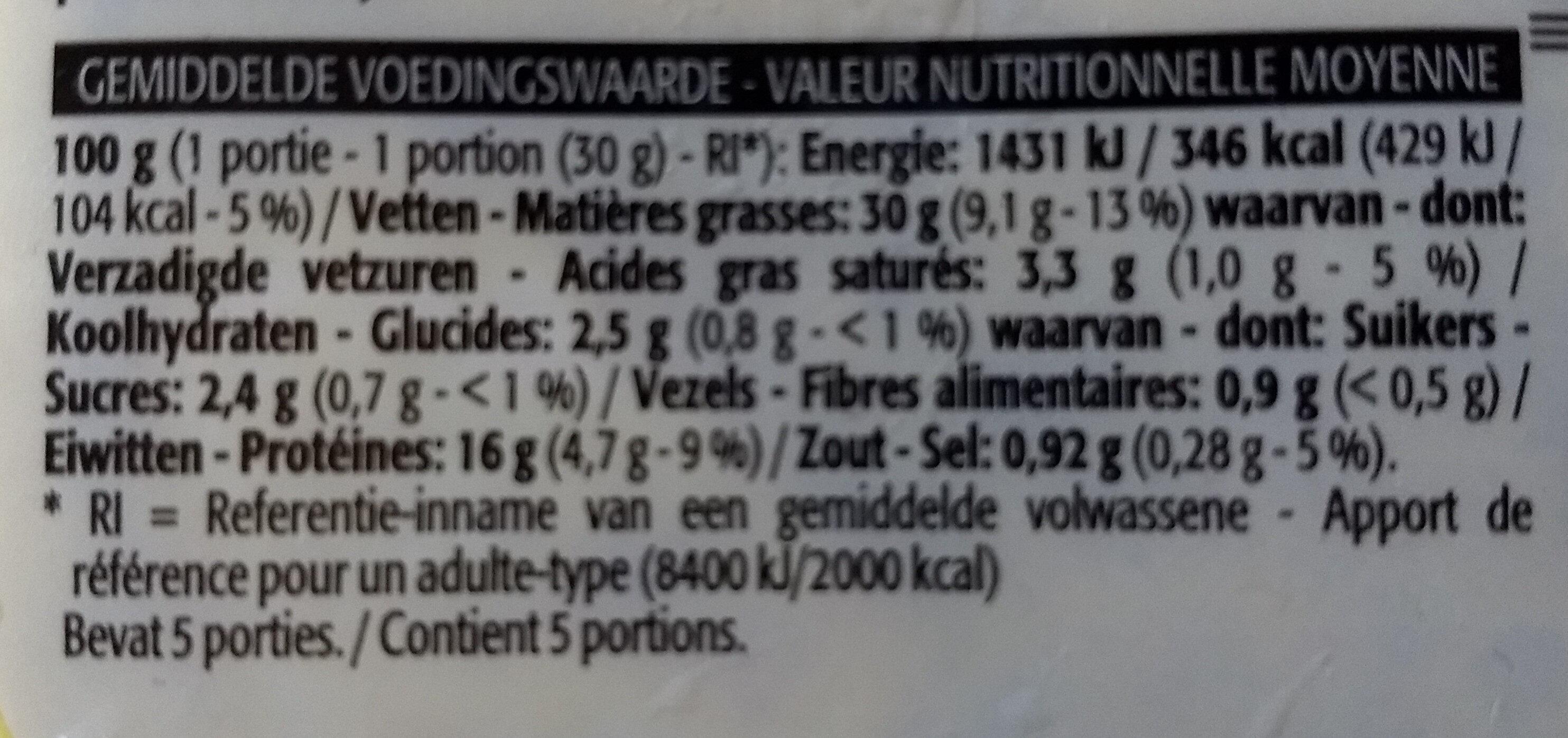 Poulet curry - Nährwertangaben