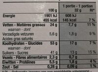Brownie boni sélection - Nutrition facts