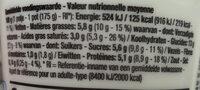 Yoghurt entier muesli nature - Informations nutritionnelles