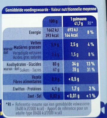 Guimauves au chocolat - Nutrition facts