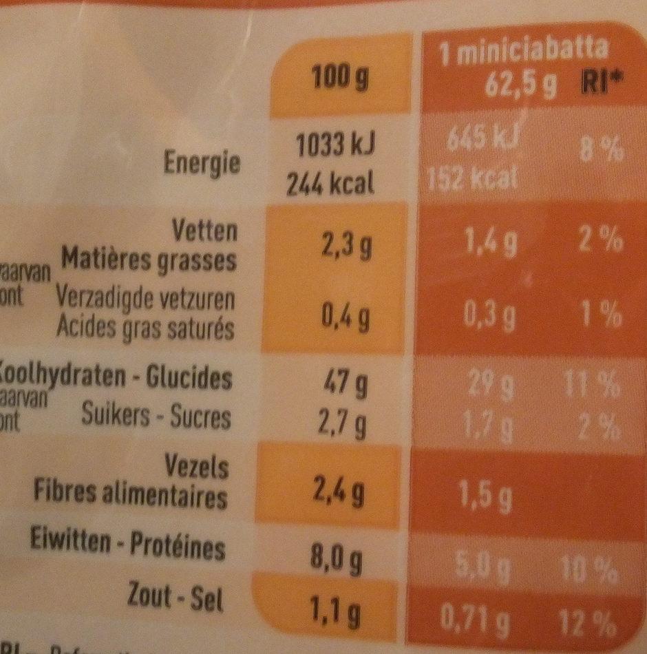 Mini Ciabatta's - Informations nutritionnelles