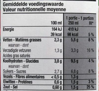 Boni sélection - Voedingswaarden - fr