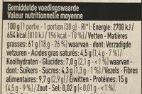 Noisettes - Nutrition facts - fr