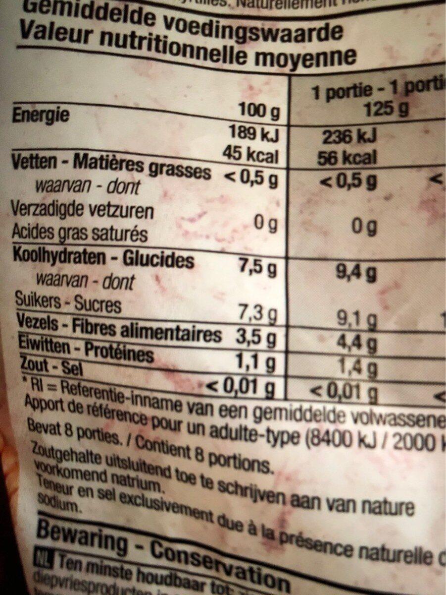Fruits des bois - Nutrition facts
