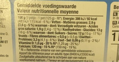 Yaourt fruits mixés - Nutrition facts