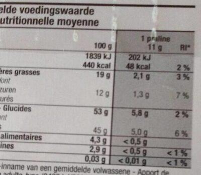 Pralines fourrées aux cerises à l'alcool - Valori nutrizionali - fr